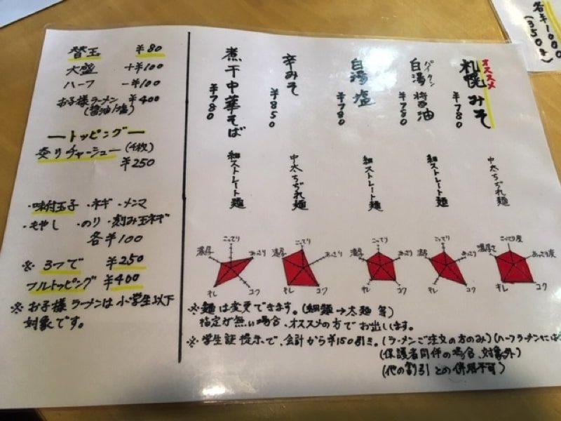 麺屋海猫のメニュー表